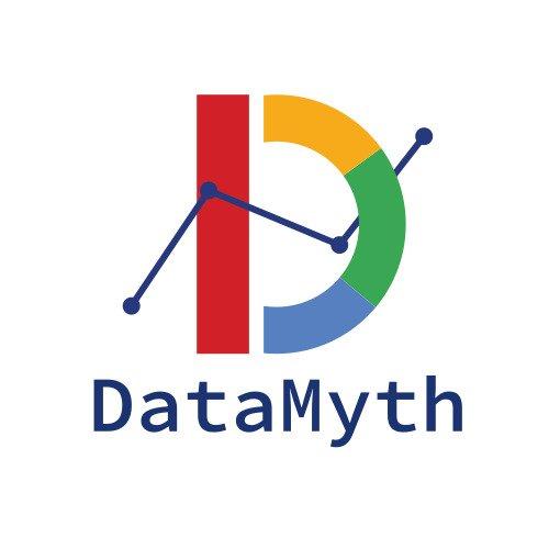 DataMyth automates marketing performance analysis